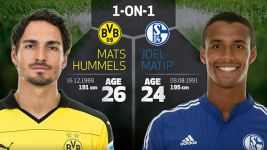 1-on-1: Hummels vs Matip