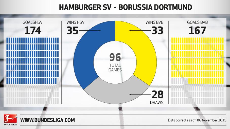hamburger sv official website