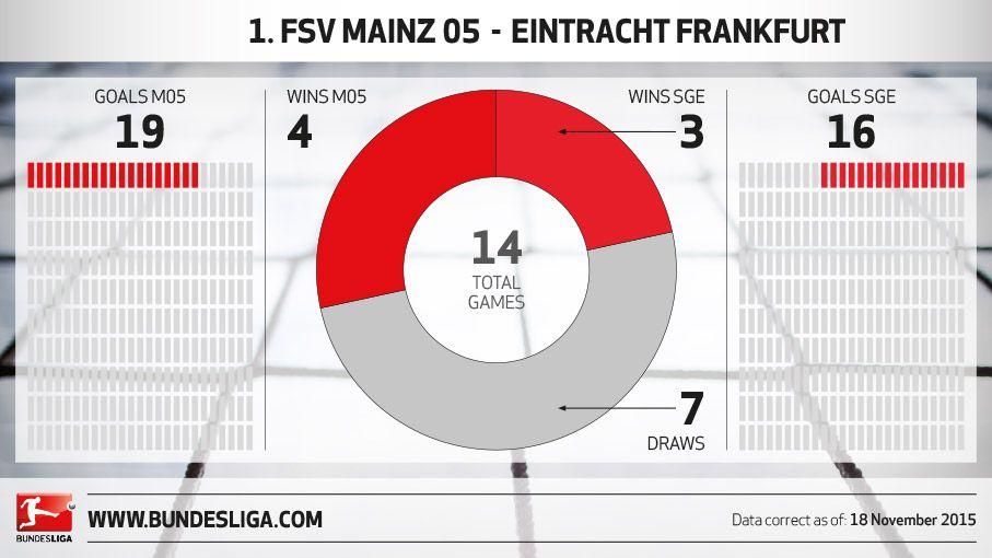 eintracht frankfurt official website