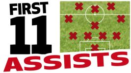 Hinrunde review: most assists first XI