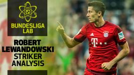 The Bundesliga Lab: Robert Lewandowski