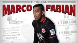 Infographic: Introducing Marco Fabian...