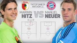 Safe hands compared: Hitz vs Neuer