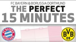 Dortmund & Bayern: goal-scoring habits compared