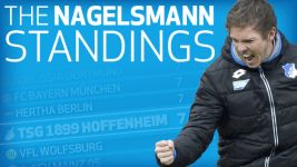 Infographic: the Nagelsmann standings