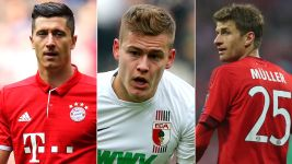 Bundesliga European Dream Team Battle: Striker
