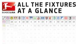 Download your Bundesliga wallchart!