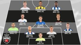 Official Fantasy Bundesliga - Team of the Week