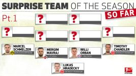 Surprise team of the season so far - Defence