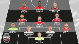Official Fantasy Bundesliga: MD15 Team of the Week