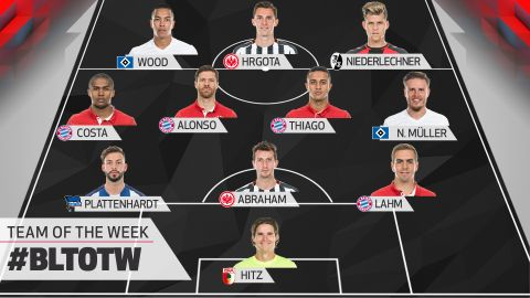 Matchday 16: Team of the Week
