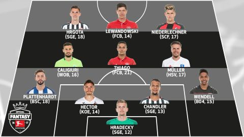 Official Fantasy Bundesliga: MD16 Team of the Week