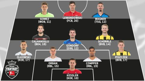 Official Fantasy Bundesliga: MD17 Team of the Week