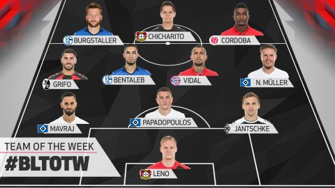 Chicharito & Bellarabi in MD21 Team of the Week