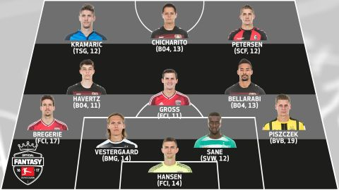 Official Fantasy Bundesliga: MD21 Team of the Week