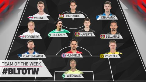 Watch: Matchday 21 Team of the Week