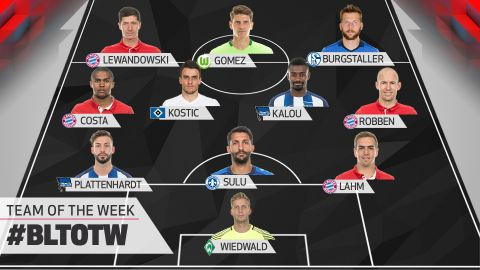 Matchday 24: Team of the Week