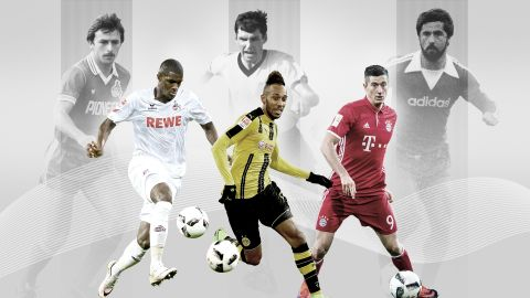 The history of the topscorer race