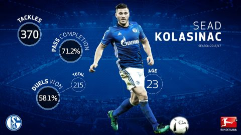 Kolasinac: The Bundesliga's best left-back?