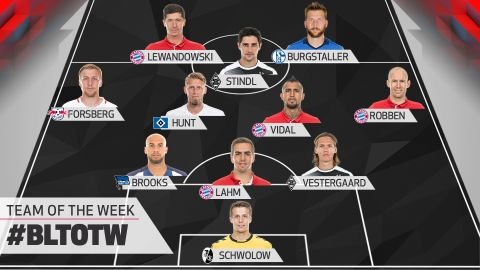 Matchday 28: Team of the Week