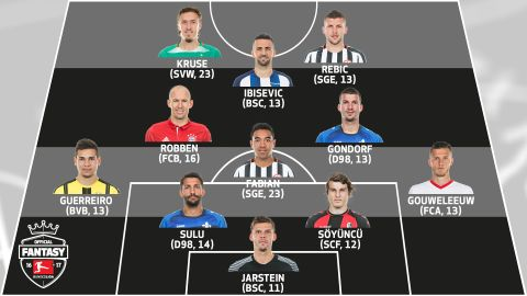 Official Fantasy Bundesliga: MD30 Team of the Week