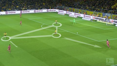 Watch: Tuchel's tactical magic