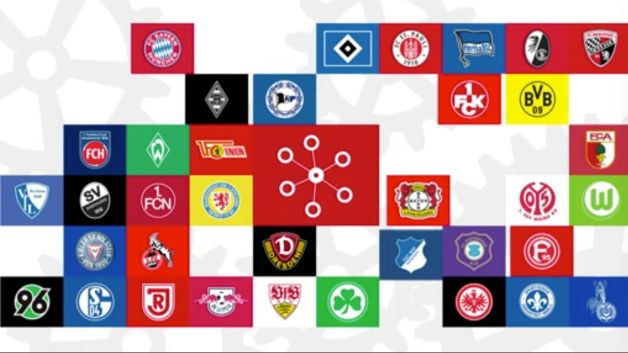 Watch how the bundesliga fixture list is made - German league fixtures results table ...