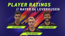 Watch: Leverkusen's FIFA 18 Ratings Reveal
