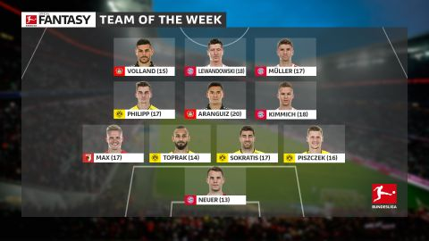 Team of the week: Matchday 4
