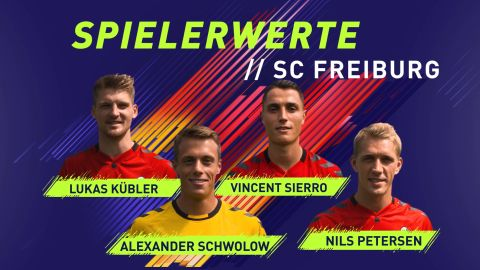 FIFA 18: Rating Reveal SC Freiburg