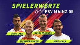 FIFA 18: Rating Reveal 1. FSV Mainz 05