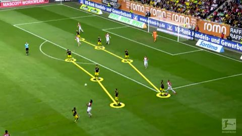 Watch: Dortmund's tactical masterclass