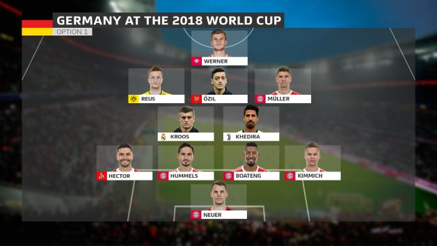 How germany could look at the 2018 world cup - Germany bundesliga league table ...