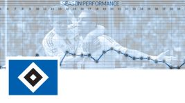 Hamburger SV: 2014/15 Season Review