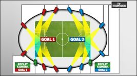Goal-line technology coming in 2015/16