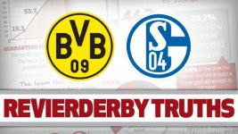 Infographic: Revierderby truths