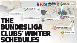 Infographic: the Bundesliga clubs' winter schedules 2015/16