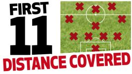 Hinrunde review: the distance runners first XI