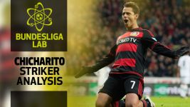 The Bundesliga Lab: Javier 'Chicharito' Hernandez