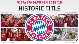 Infographic: Bayern's historic fourth consecutive Bundesliga title