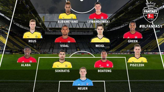 Fantasy Bundesliga Manager