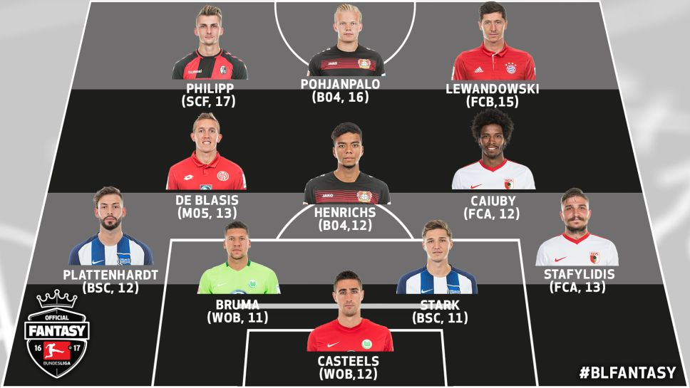 Bundesliga Fantasy Apk