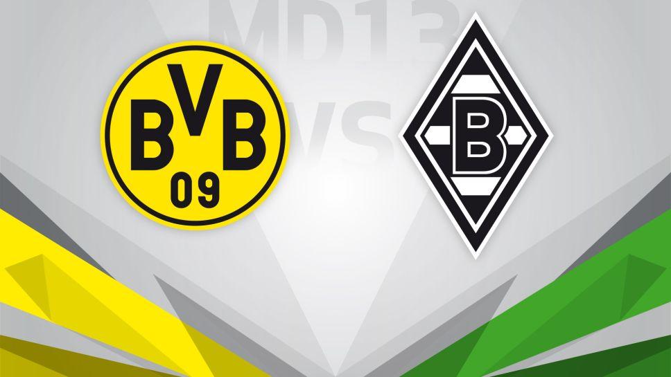 M'gladbach vs Dortmund Highlights – DFB Pokal 2020/21