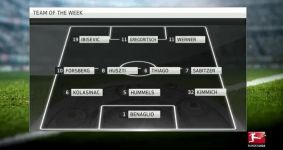 Matchday 12: Team of the Week