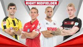 Team of the Hinrunde: Right midfielders