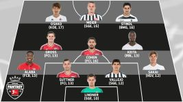 Official Fantasy Bundesliga: MD18 Team of the Week