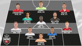 Official Fantasy Bundesliga: MD26 Team of the Week