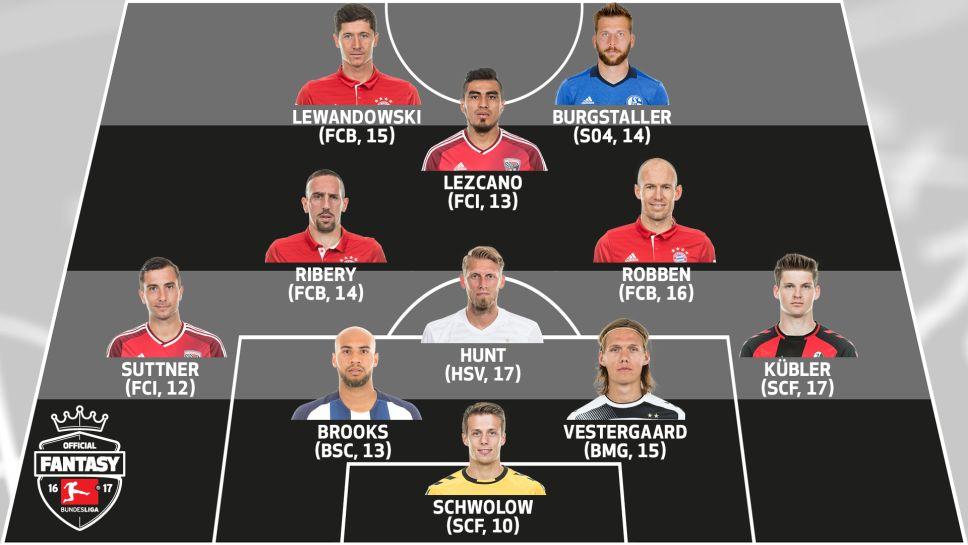 Bundesliga Fantasy
