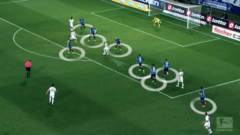Watch: Hoffenheim's tactical wizardry