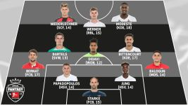 Official Fantasy Bundesliga: MD32 Team of the Week